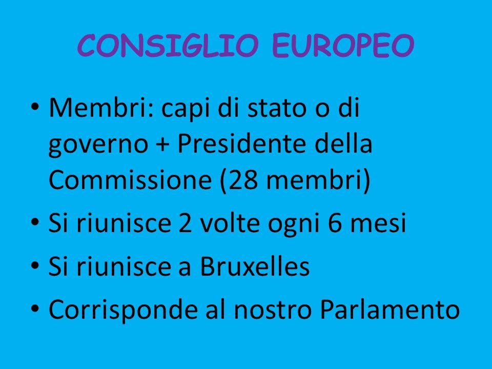 CONSIGLIO EUROPEO Membri: capi di stato o di governo + Presidente della Commissione (28 membri) Si riunisce 2 volte ogni 6 mesi.