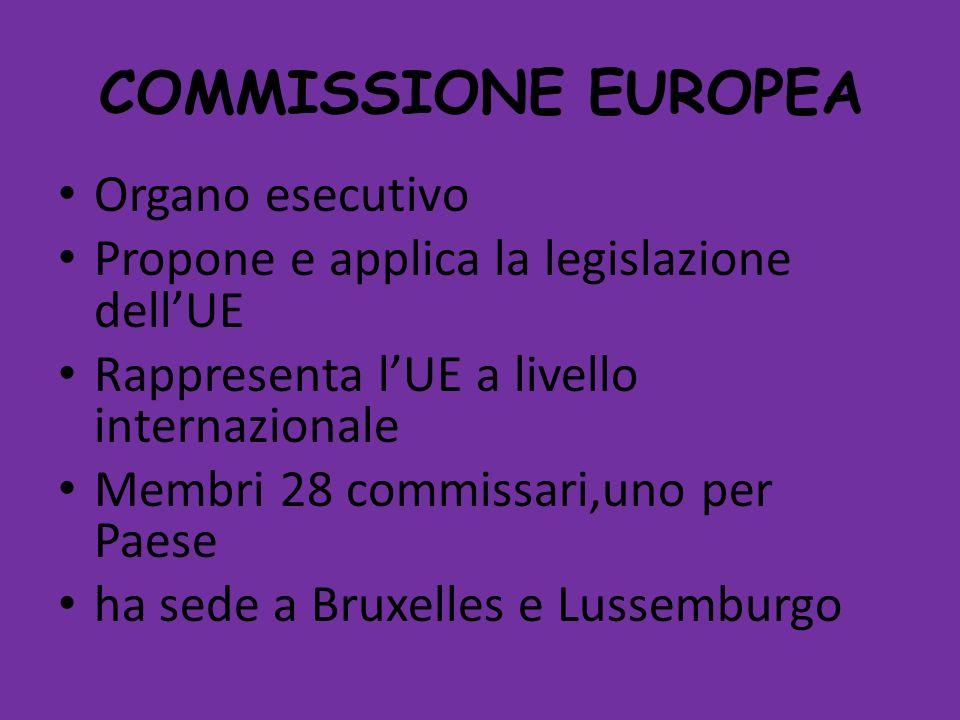 COMMISSIONE EUROPEA Organo esecutivo