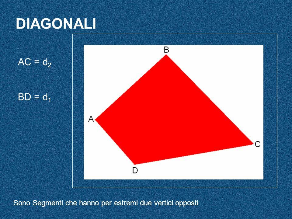DIAGONALI AC = d2 BD = d1 Sono Segmenti che hanno per estremi due vertici opposti