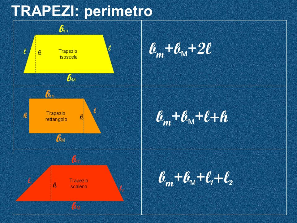 TRAPEZI: perimetro bm+bM+2l bm+bM+l+h bm+bM+l1+l2