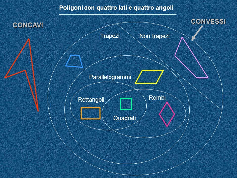 CONVESSI CONCAVI Poligoni con quattro lati e quattro angoli Trapezi