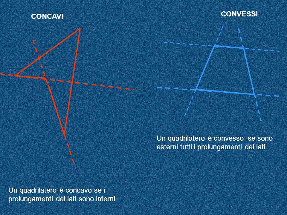 CONVESSICONCAVI. Un quadrilatero è convesso se sono esterni tutti i prolungamenti dei lati.