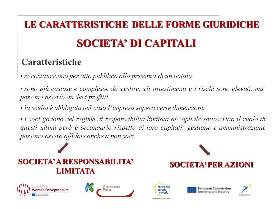 SOCIETA' DI CAPITALI LE CARATTERISTICHE DELLE FORME GIURIDICHE
