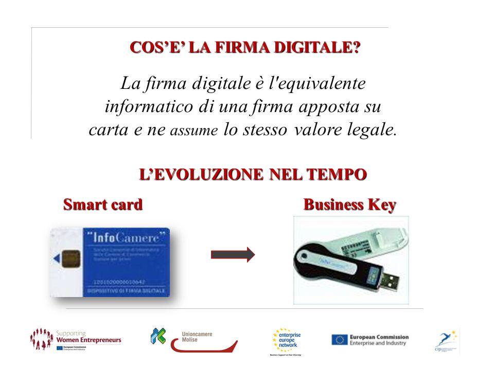 COS'E' LA FIRMA DIGITALE L'EVOLUZIONE NEL TEMPO