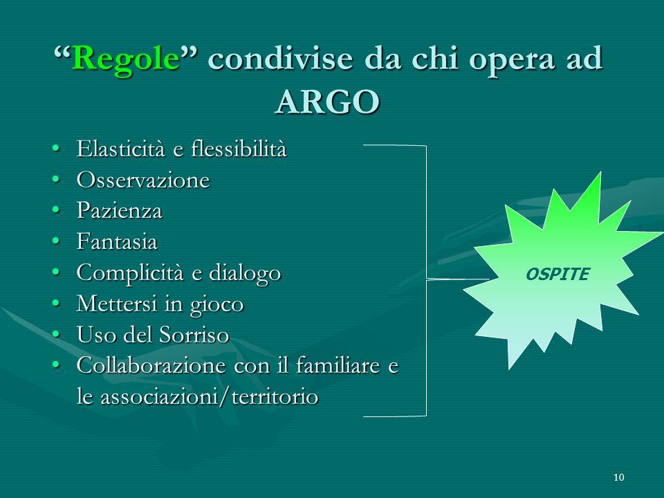 Regole condivise da chi opera ad ARGO