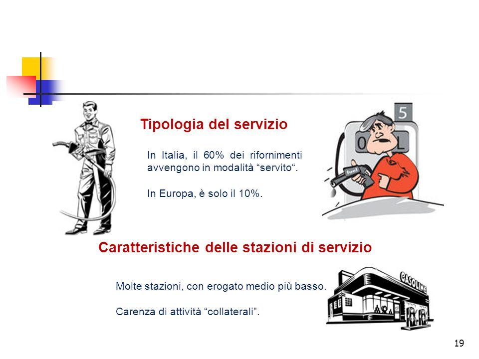 Tipologia del servizio