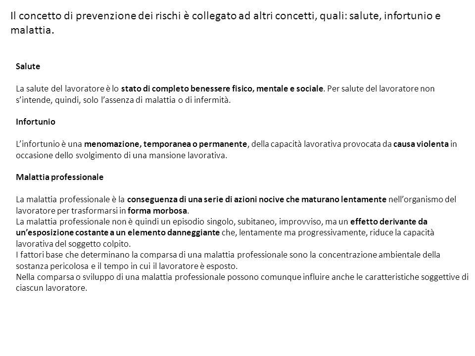 Il concetto di prevenzione dei rischi è collegato ad altri concetti, quali: salute, infortunio e malattia.