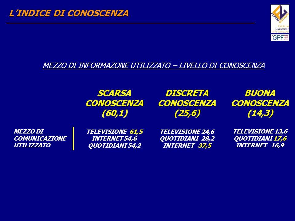 DISCRETA CONOSCENZA (25,6)