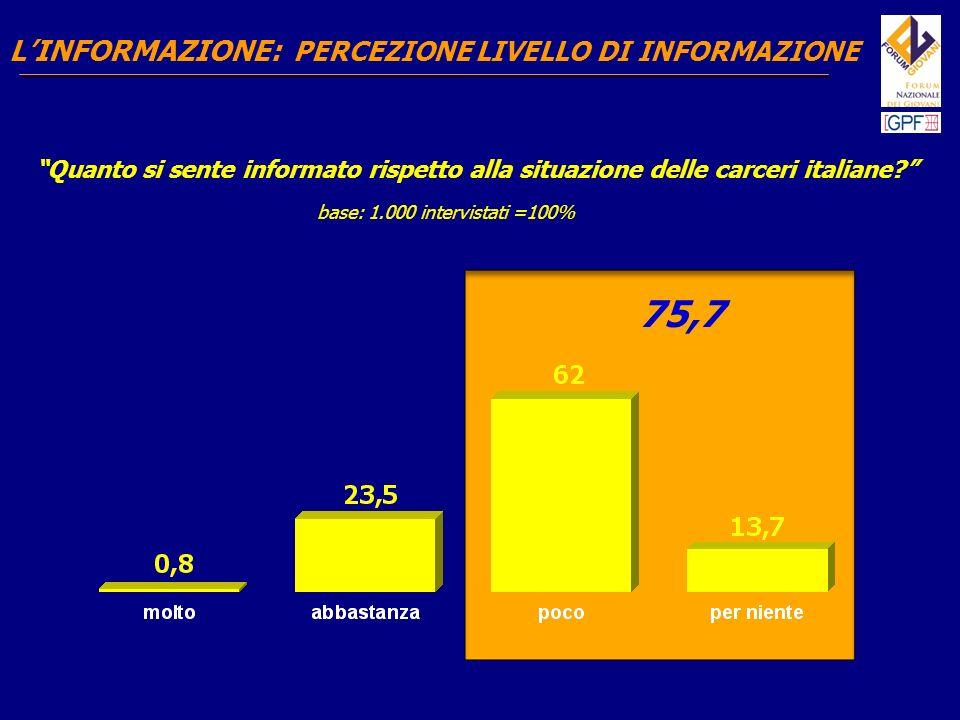 75,7 L'INFORMAZIONE: PERCEZIONE LIVELLO DI INFORMAZIONE
