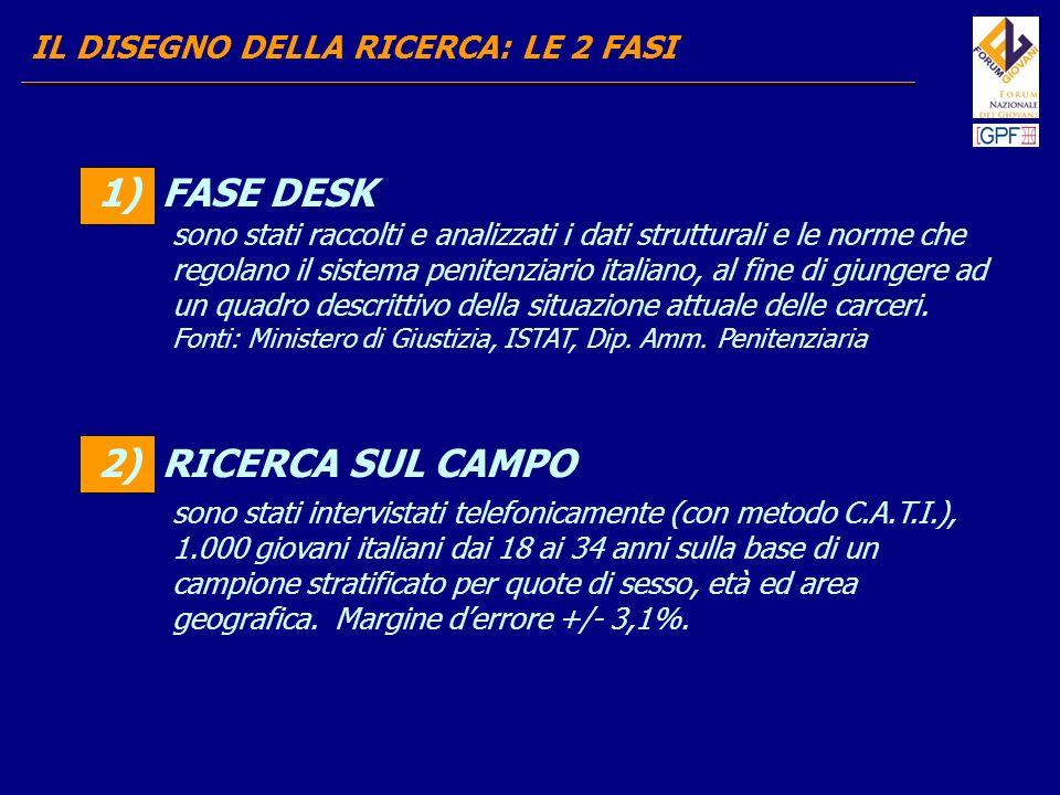 1) FASE DESK 2) RICERCA SUL CAMPO IL DISEGNO DELLA RICERCA: LE 2 FASI