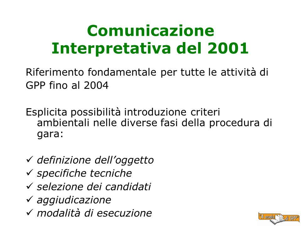 Comunicazione Interpretativa del 2001
