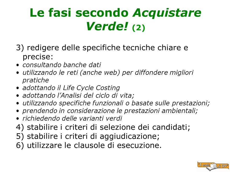 Le fasi secondo Acquistare Verde! (2)