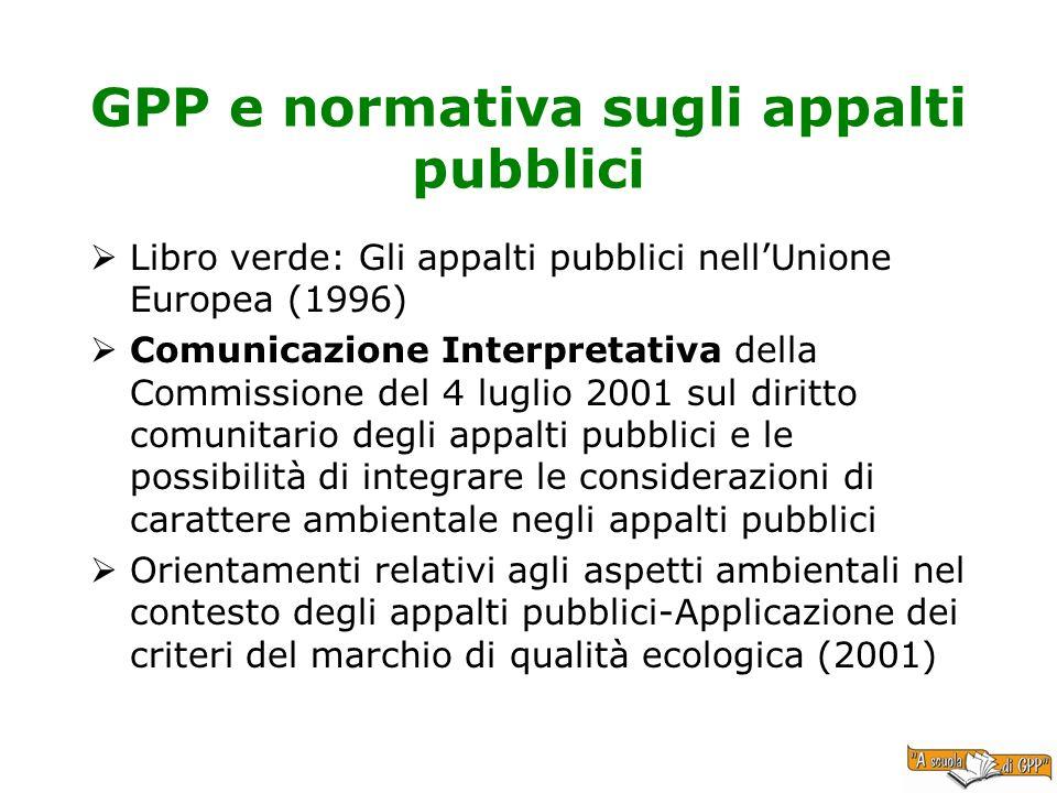 GPP e normativa sugli appalti pubblici