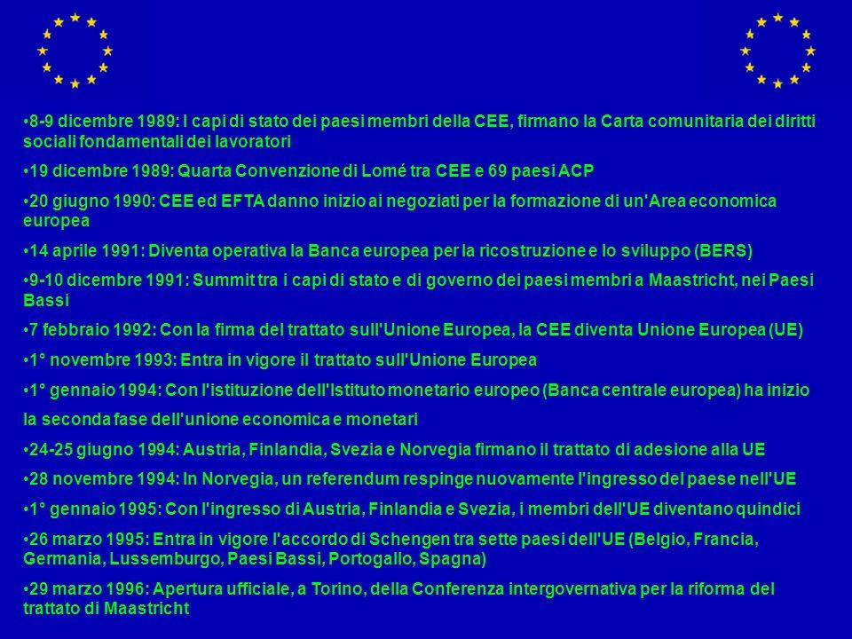 8-9 dicembre 1989: I capi di stato dei paesi membri della CEE, firmano la Carta comunitaria dei diritti sociali fondamentali dei lavoratori