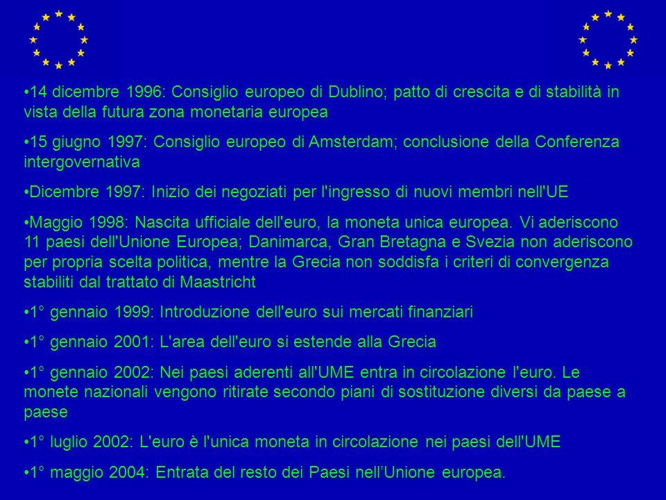 14 dicembre 1996: Consiglio europeo di Dublino; patto di crescita e di stabilità in vista della futura zona monetaria europea
