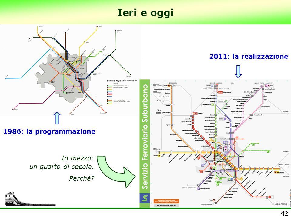 Ieri e oggi 2011: la realizzazione 1986: la programmazione