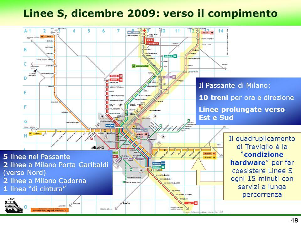 Linee S, dicembre 2009: verso il compimento