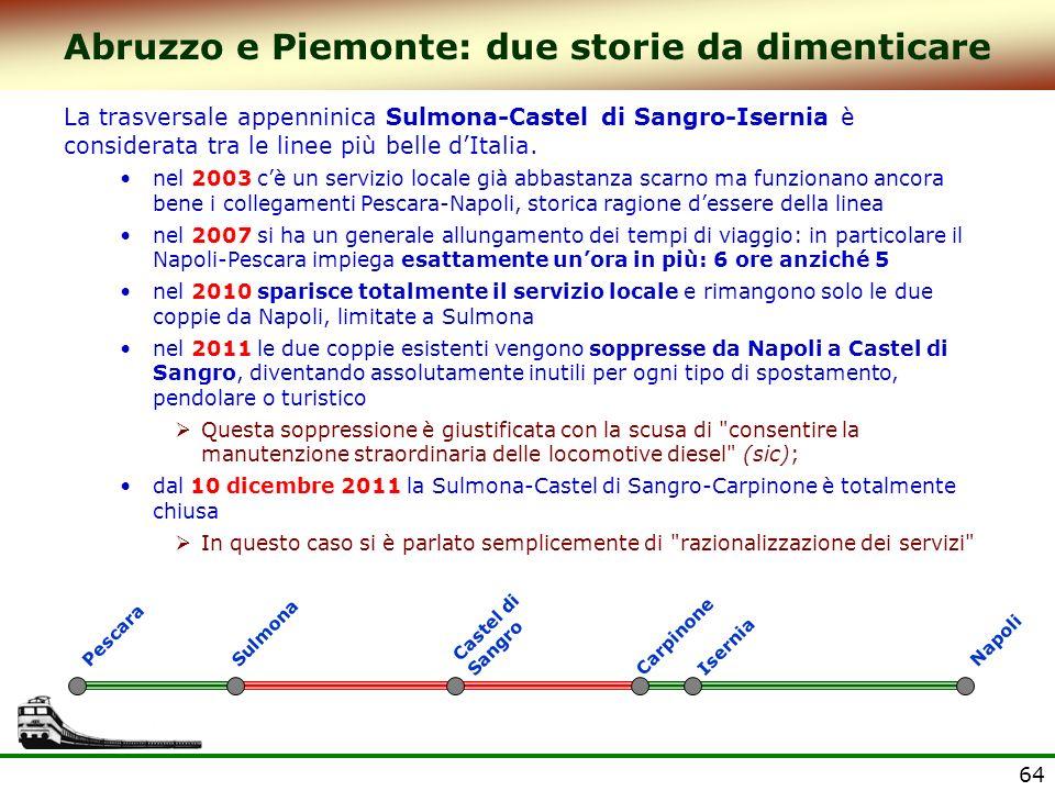 Abruzzo e Piemonte: due storie da dimenticare