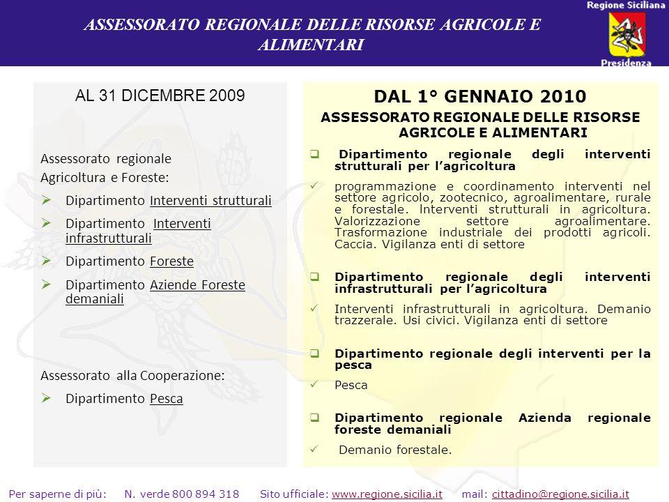 ASSESSORATO REGIONALE DELLE RISORSE AGRICOLE E ALIMENTARI
