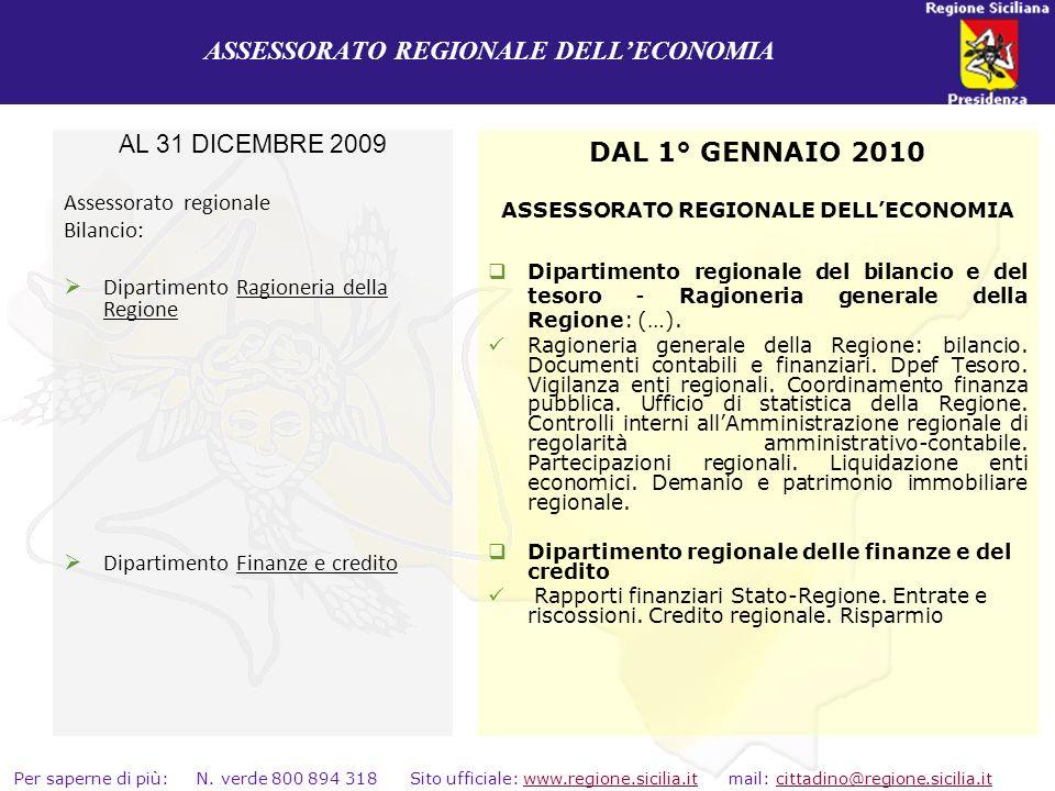 ASSESSORATO REGIONALE DELL'ECONOMIA