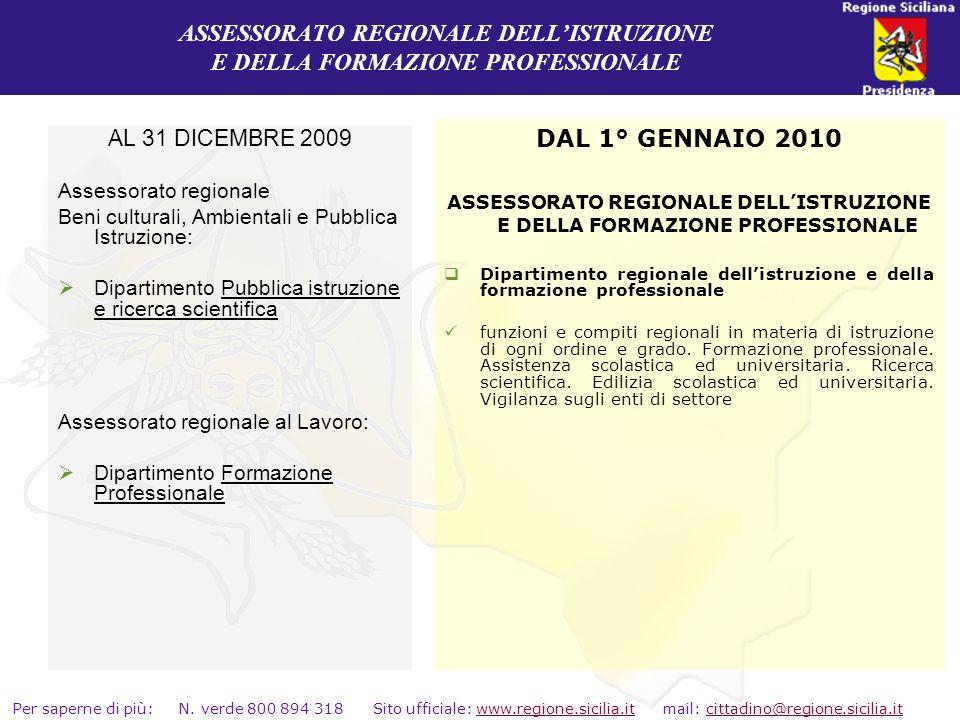 ASSESSORATO REGIONALE DELL'ISTRUZIONE E DELLA FORMAZIONE PROFESSIONALE