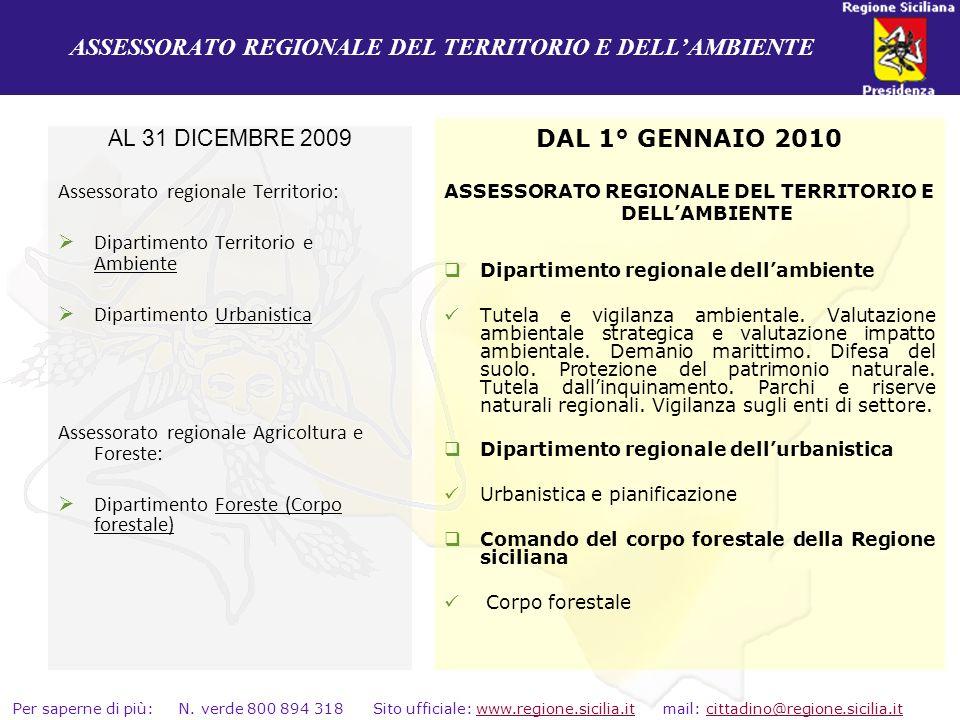 ASSESSORATO REGIONALE DEL TERRITORIO E DELL'AMBIENTE