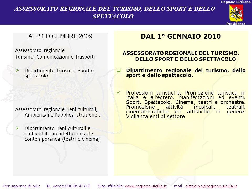 ASSESSORATO REGIONALE DEL TURISMO, DELLO SPORT E DELLO SPETTACOLO