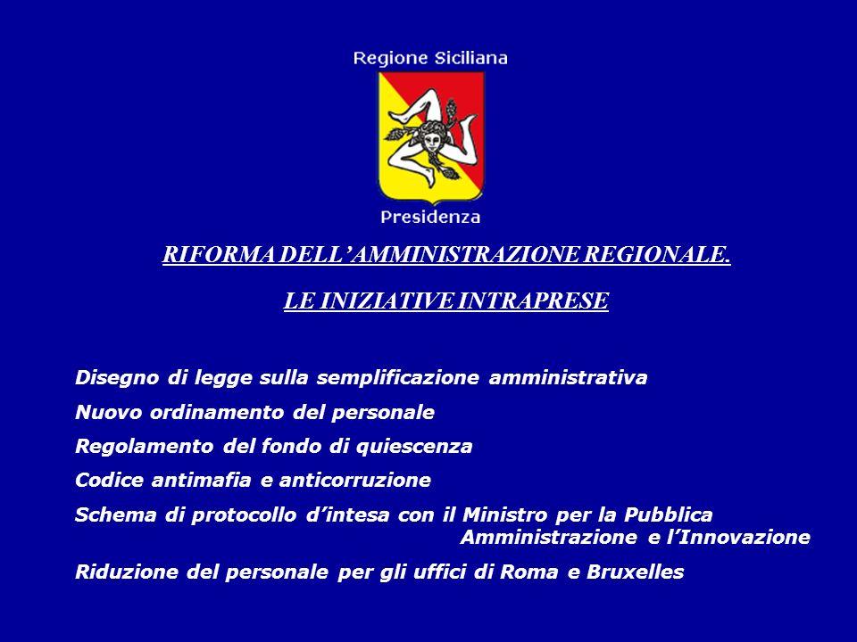 RIFORMA DELL'AMMINISTRAZIONE REGIONALE. LE INIZIATIVE INTRAPRESE