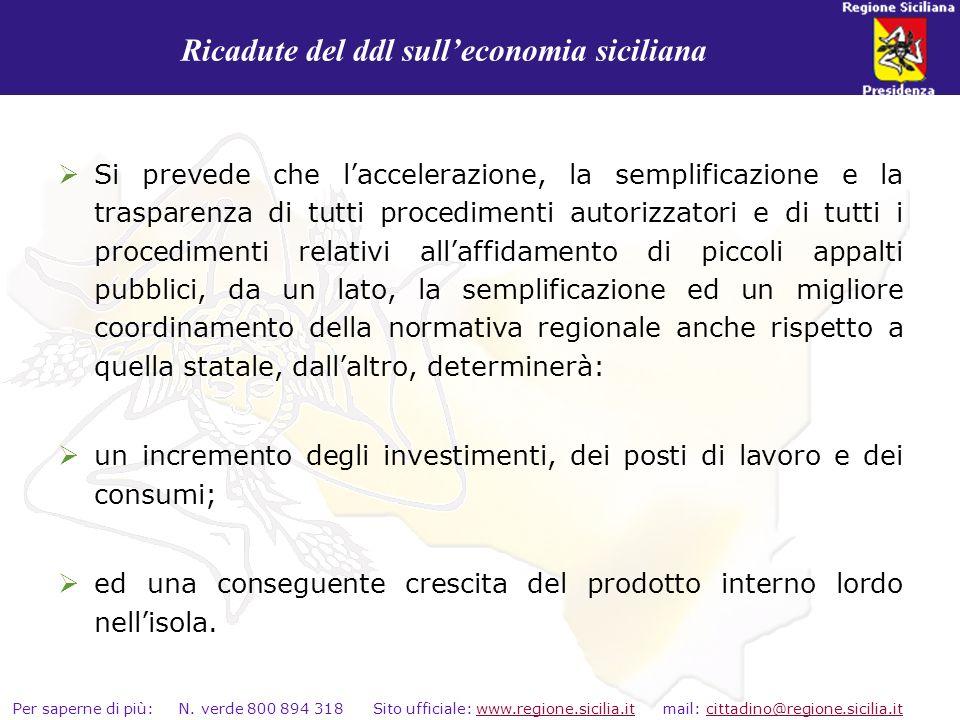 Ricadute del ddl sull'economia siciliana