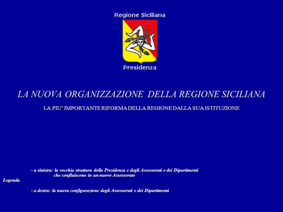 LA NUOVA ORGANIZZAZIONE DELLA REGIONE SICILIANA LA PIU' IMPORTANTE RIFORMA DELLA REGIONE DALLA SUA ISTITUZIONE
