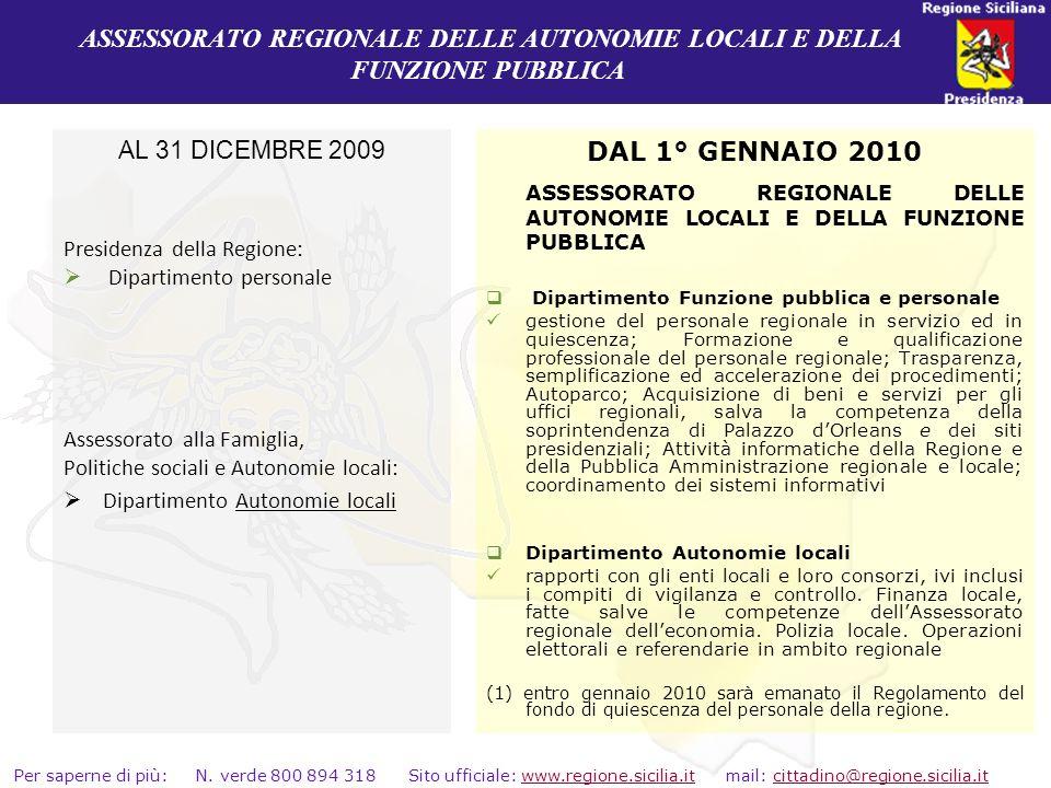 ASSESSORATO REGIONALE DELLE AUTONOMIE LOCALI E DELLA FUNZIONE PUBBLICA