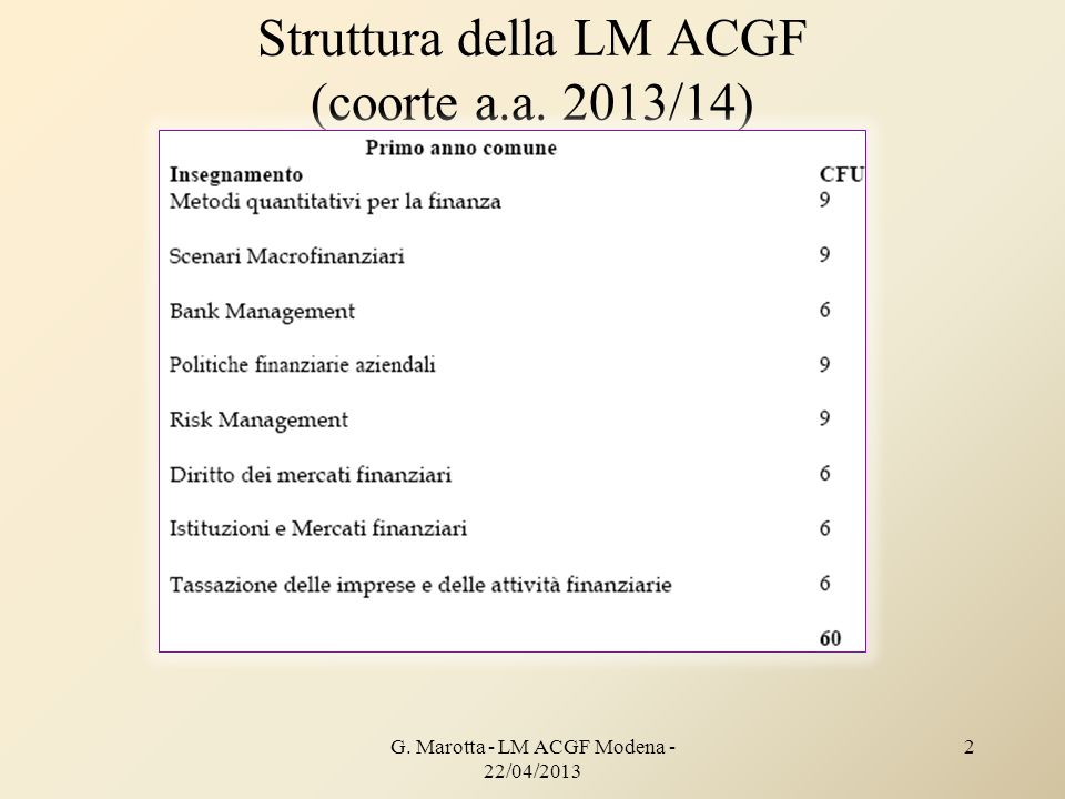 Struttura della LM ACGF (coorte a.a. 2013/14)