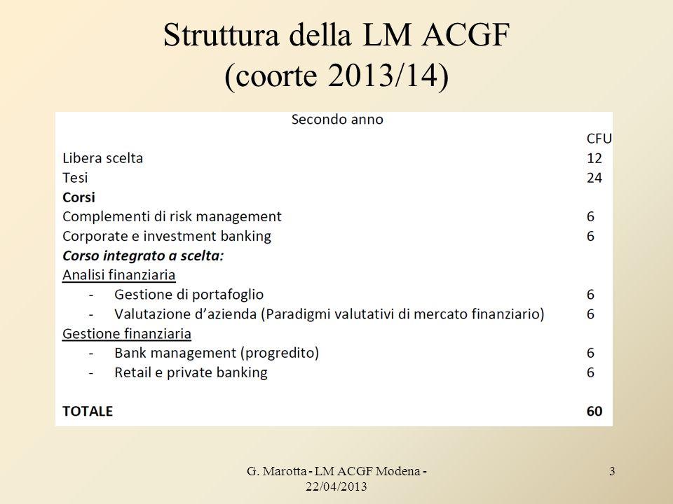 Struttura della LM ACGF (coorte 2013/14)