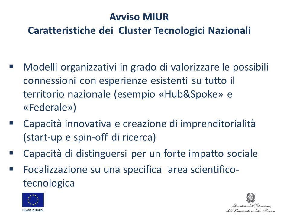 Caratteristiche dei Cluster Tecnologici Nazionali