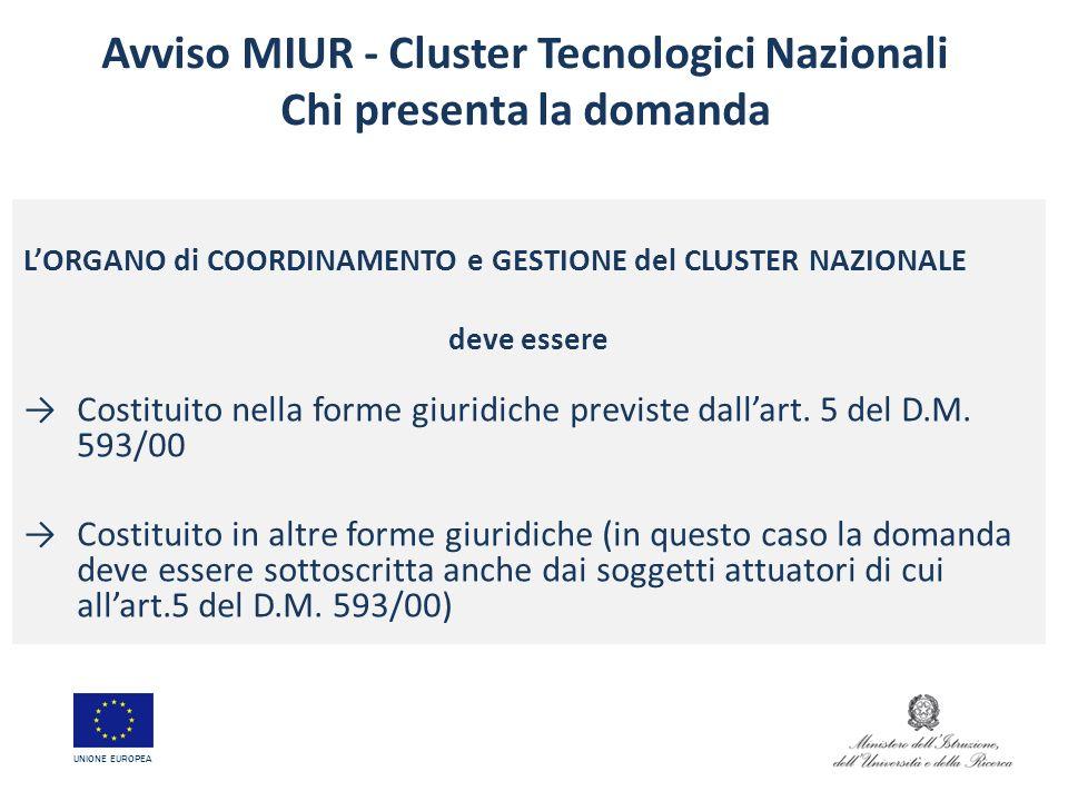 Avviso MIUR - Cluster Tecnologici Nazionali Chi presenta la domanda