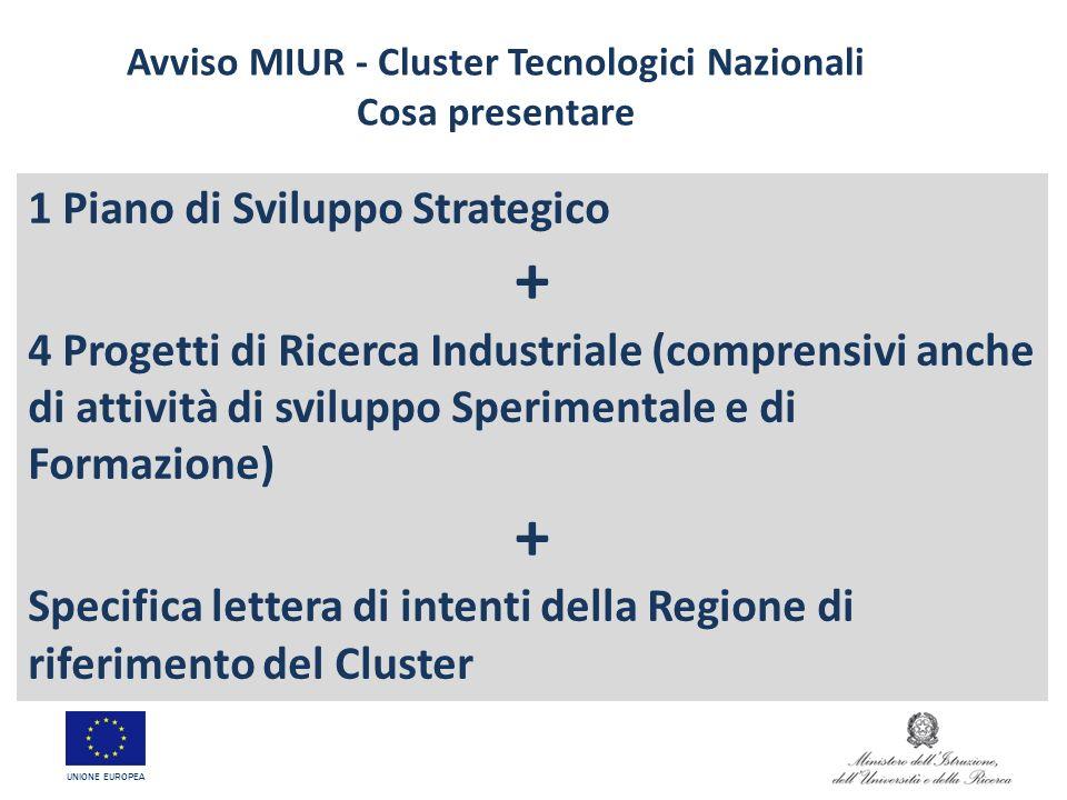 Avviso MIUR - Cluster Tecnologici Nazionali Cosa presentare