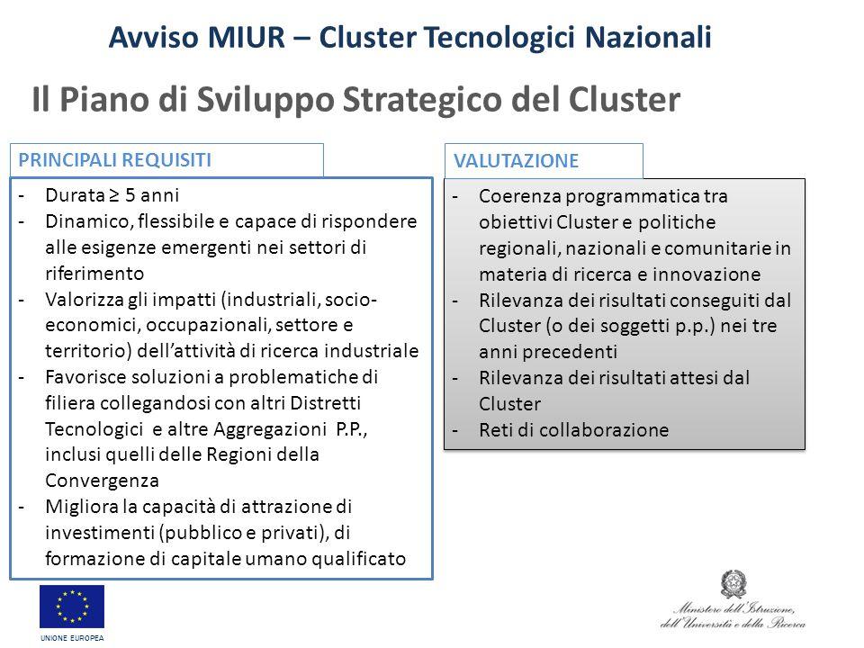 Il Piano di Sviluppo Strategico del Cluster