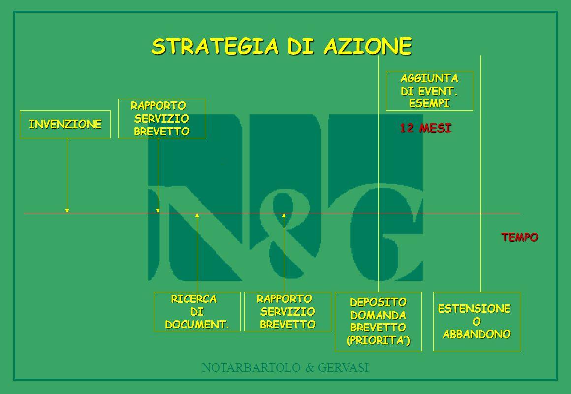 STRATEGIA DI AZIONE NOTARBARTOLO & GERVASI 12 MESI