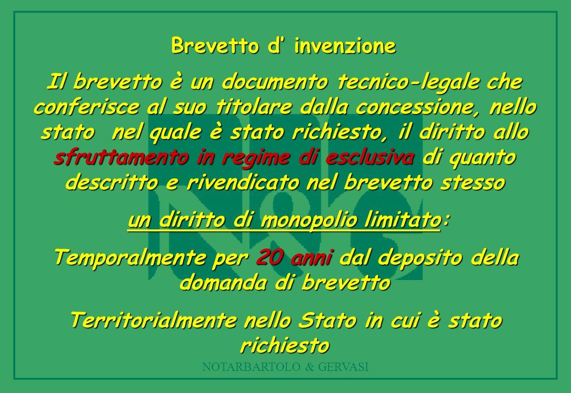 Brevetto d' invenzione