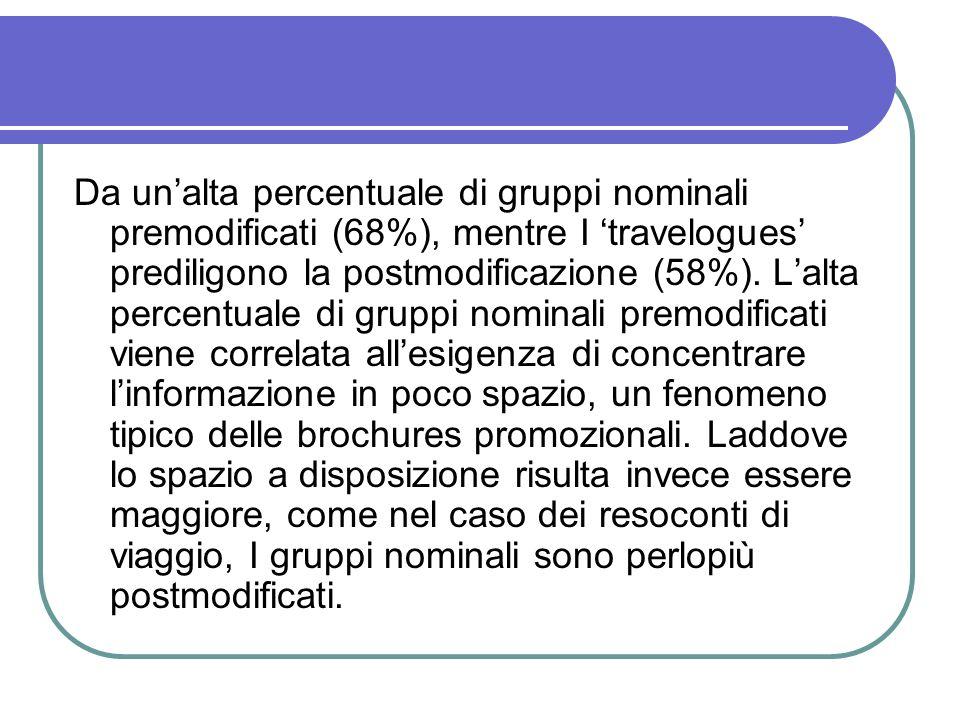 Da un'alta percentuale di gruppi nominali premodificati (68%), mentre I 'travelogues' prediligono la postmodificazione (58%).