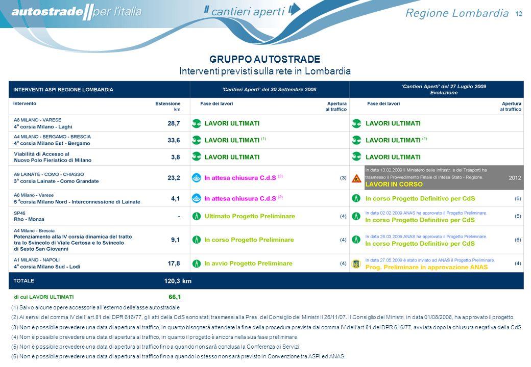 Interventi previsti sulla rete in Lombardia