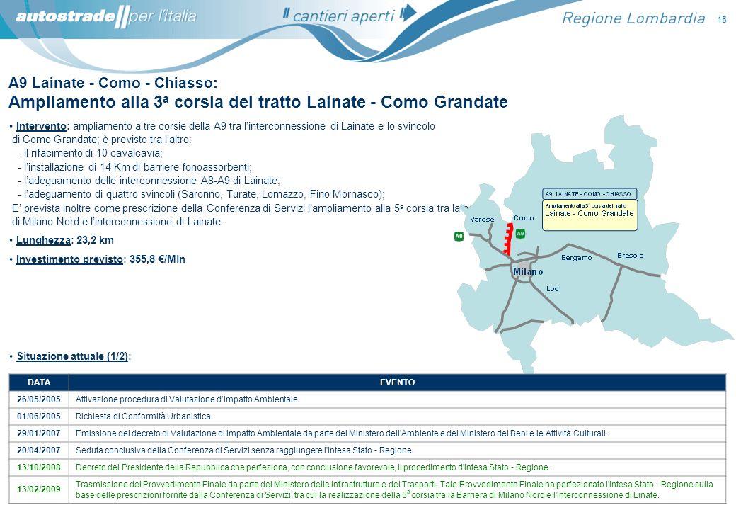 Ampliamento alla 3a corsia del tratto Lainate - Como Grandate
