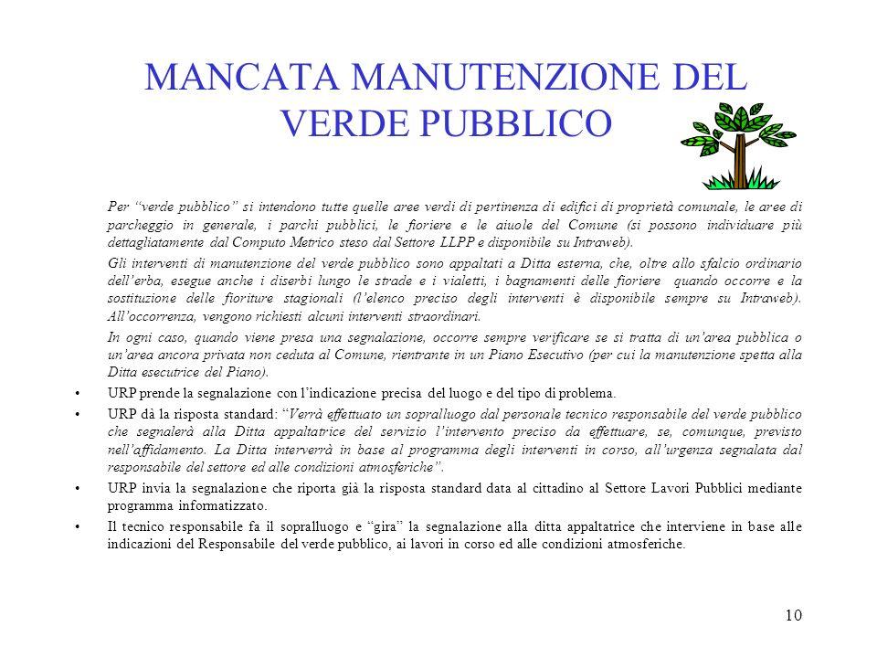 MANCATA MANUTENZIONE DEL VERDE PUBBLICO