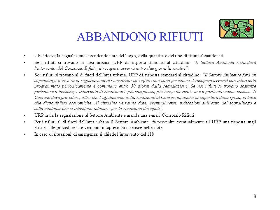 ABBANDONO RIFIUTIURP riceve la segnalazione, prendendo nota del luogo, della quantità e del tipo di rifiuti abbandonati.
