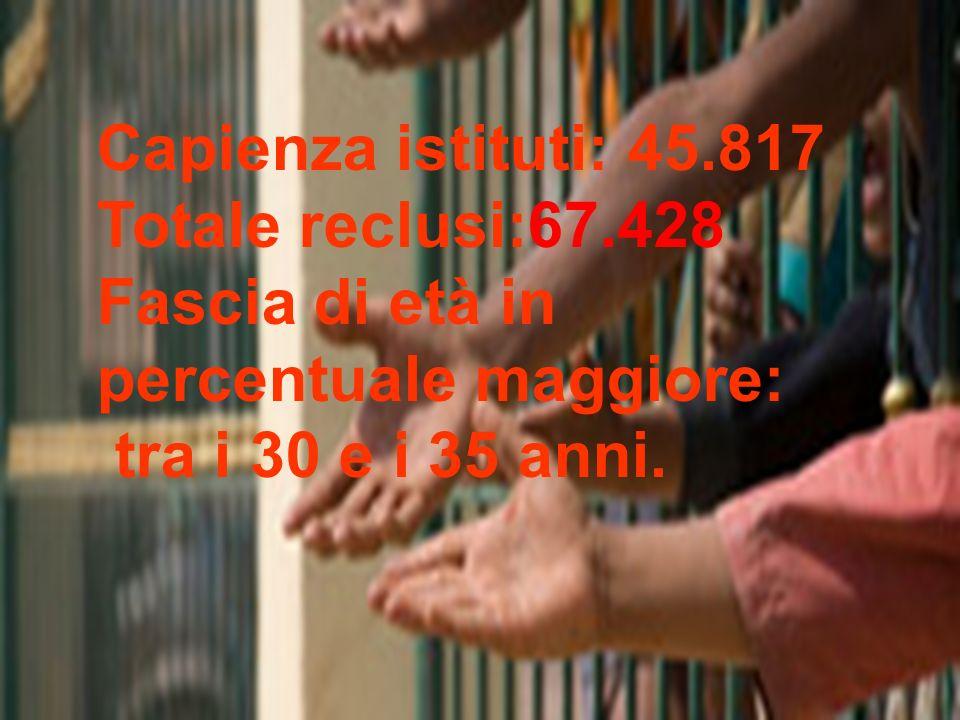 Capienza istituti: 45.817Totale reclusi:67.428.