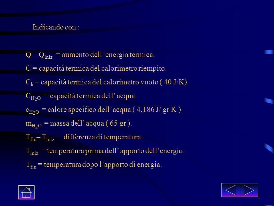 Indicando con : Q – Qiniz = aumento dell' energia termica. C = capacità termica del calorimetro riempito.