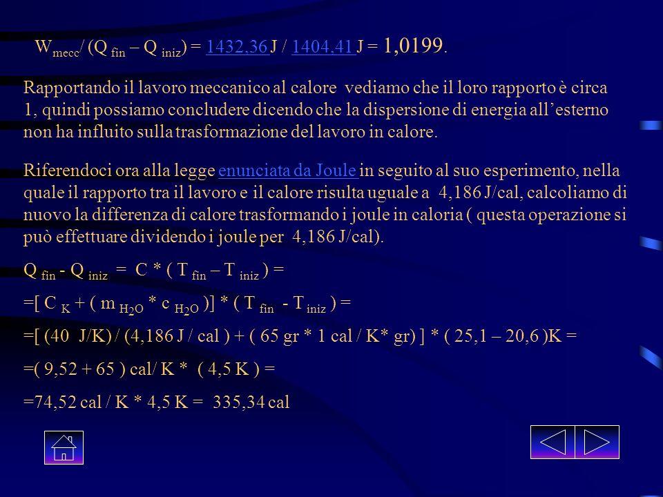 Wmecc/ (Q fin – Q iniz) = 1432,36 J / 1404,41 J = 1,0199.