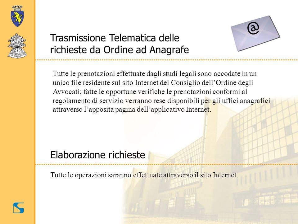 Trasmissione Telematica delle richieste da Ordine ad Anagrafe