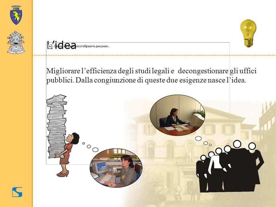 L'idea Migliorare l'efficienza degli studi legali e decongestionare gli uffici pubblici.