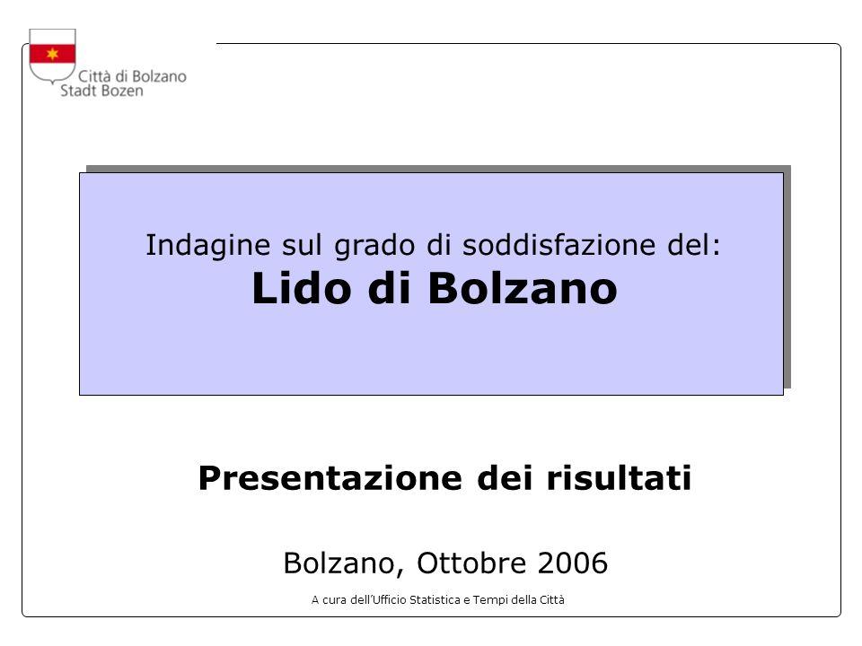 Lido di Bolzano Presentazione dei risultati